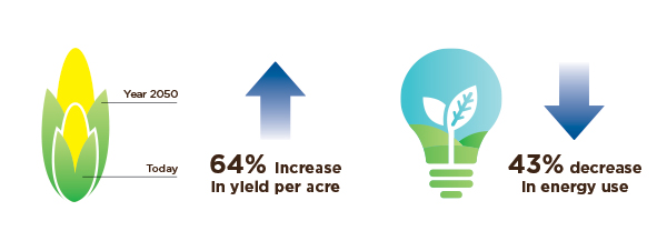 yield_graphic