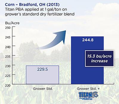 corn_Bradford