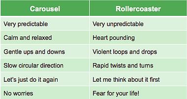 carousel_table