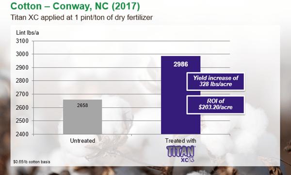 Cotton-Conway-NC-Titan-XC-2017.png