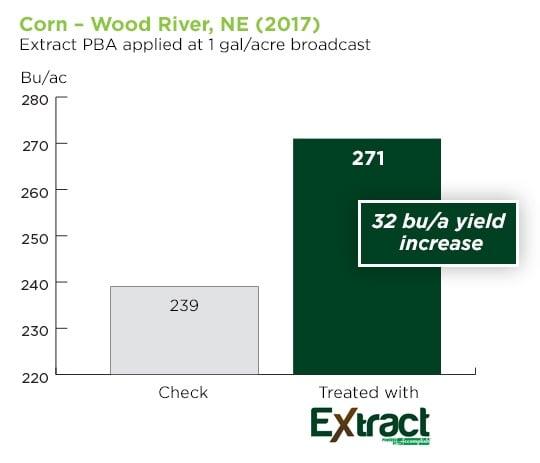 corn-wood-river-NE-extract.jpg