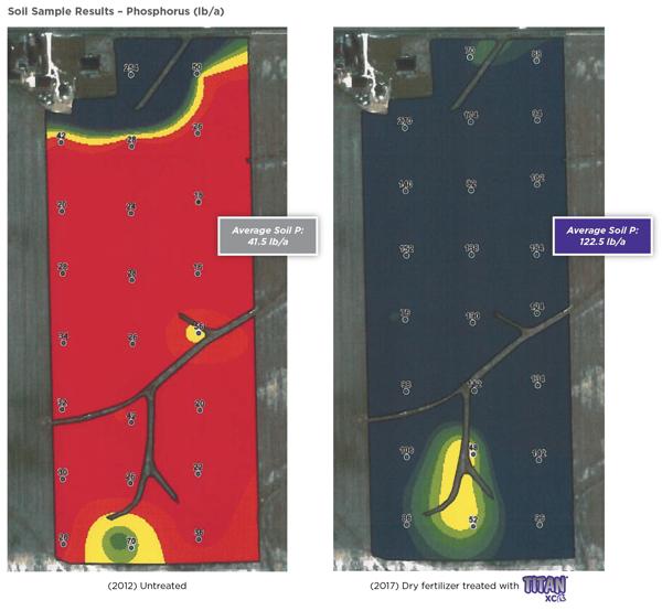 soil sample results - Titan XC cumulative