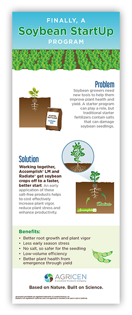 01-15-soybean-starter-infographic-v3